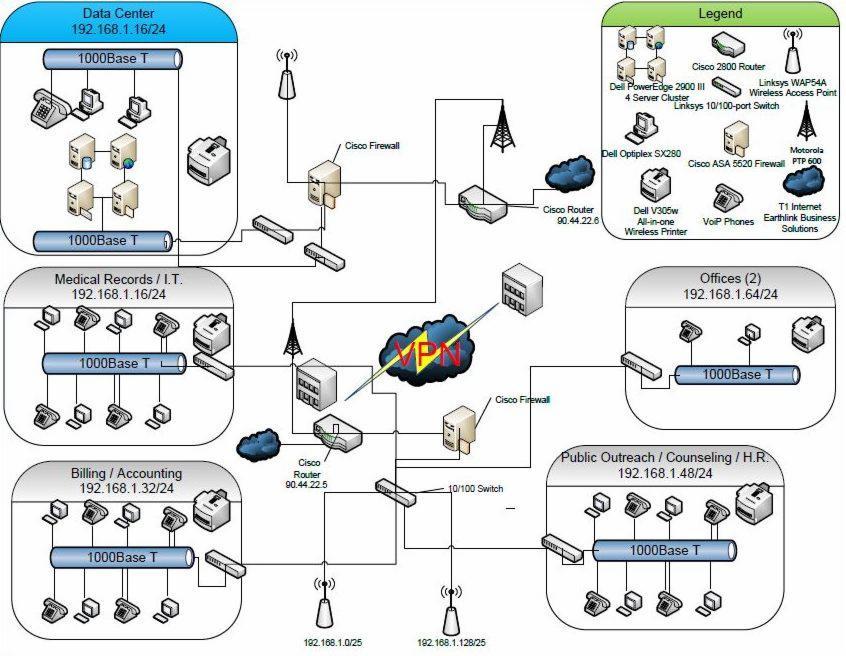 projekt sieci lan/man/wan koszalin - oferta nr 65520 ... logic diagram network d flip flop logic diagram