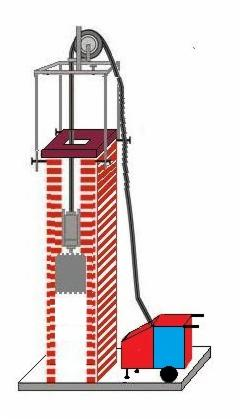 Nowość Frezowanie kominów, wiercenie kominów, wkłady kominowe, kominy VV95