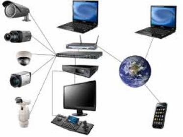 Monitoring - instalacja, obsługa, serwis, oferta
