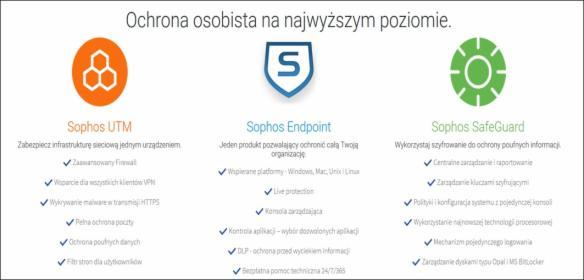SOPHOS - antywirus, antyspam, firewall, szyfrowanie danych, ochrona poufnych informacji