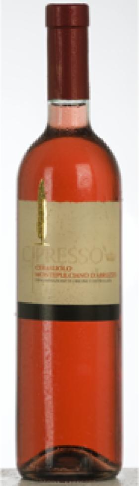Wino rozne rodzaje