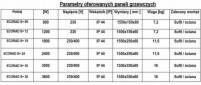 Panele przemysłowe Ecorad- ogrzewanie hal +PROJEKT, Piła, 2