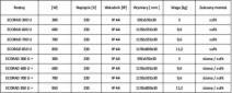 Panel grzewczy na podczerwień Ecorad 600U +PROJEKT, Piła, 2