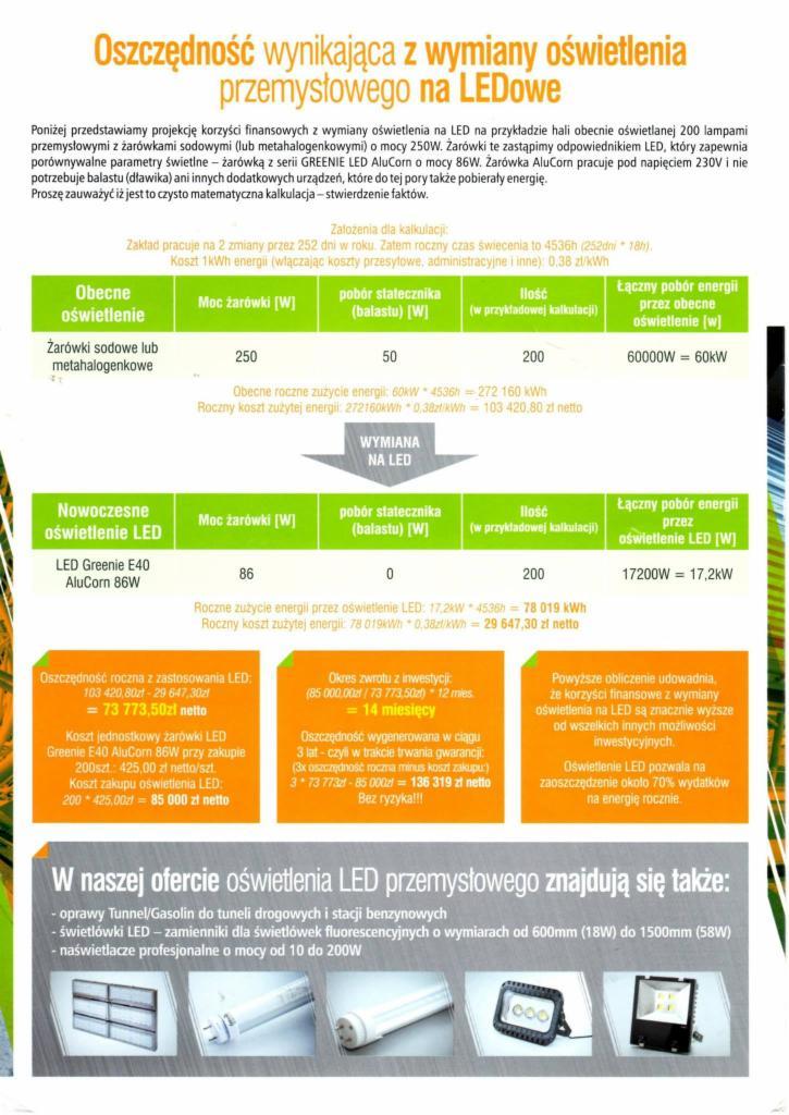 Finansowanie Wymiany Oświetlenia W Gminie Lub Firmie System