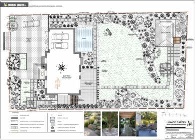 Projektowanie ogrodów, Lublin, oferta