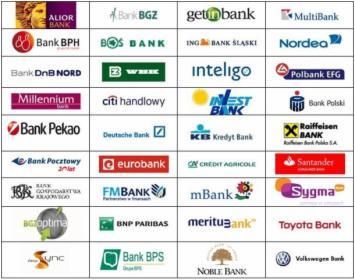 Kredyty dla firm , Leasing dla firm oraz gospodarstw rolnych
