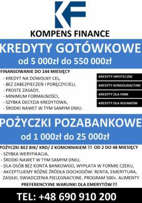 Kredyty Dla FIrm, Kredyty Dla Rolników, Gliwice, oferta