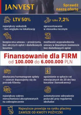 Pożyczki Inwestycyjne, Toruń, oferta