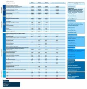 Ubezpieczenia na Życie i ubezpieczenia dla firm, oferta