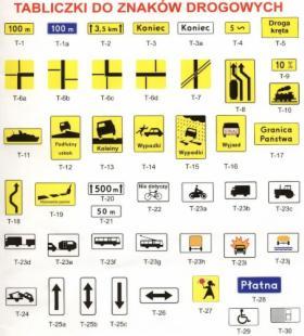 Tabliczki do znaków drogowych, Strzelce Krajeńskie, oferta