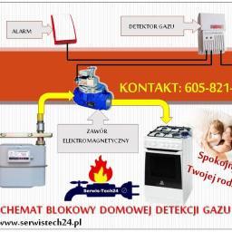 Zakład Usług Technicznych Serwis-Tech24 - Instalacje sanitarne Police