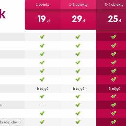 Stayfit24.pl - Linki sponsorowane, banery Gliwice