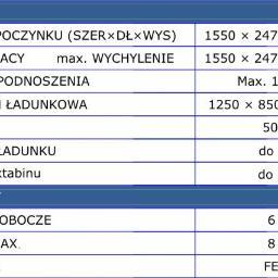SMF Poland sp. z o.o. - Dla przemysłu tworzyw sztucznych Świdnik
