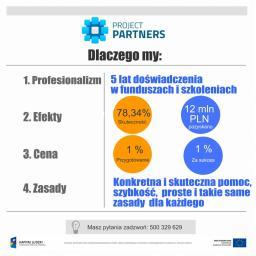 Project Partners - Dotacje unijne Łódź
