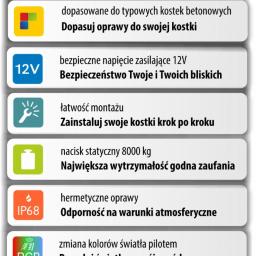 Układanie kostki brukowej Stanisławów 2