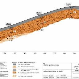 Geolog Witanowice 4