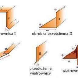 Przedsiębiorstwo Usługowo Handlowe Wojciech Samek - Kosztorysowanie Szczecinek