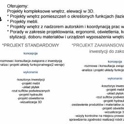 Modern Design Studio - Architekt Wnętrz Mielec