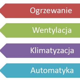 DOM-EKO CLIMA - Piece Gazowe Częstochowa