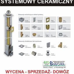Przedsiebiorstwo Budowlano - Handlowe EKOBUDOWA Lisowski Spółka Jawna - Drzwi Lesko