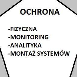 Centrum Monitoringu - Systemy alarmowe Poznań