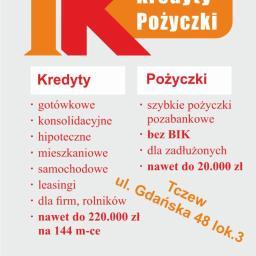 Usługi Finansowe Iwona Koprowska - Kredyt gotówkowy Tczew