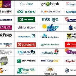 Pożyczki bez BIK Grudziądz 7