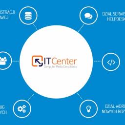 ITCenter sp. j Computer Media Consultants - Reklama internetowa Warszawa