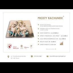 Rifresz - Firma remontowa Toruń