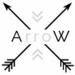 Biuro Tłumaczeń ArroW - Tłumaczenia dokumentów Inowrocław