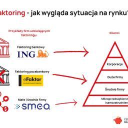 Kredyt dla firm Kórnik 7