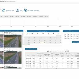 System stworzony dla Generalnej Dyrekcji Druk Krajowych i Autostrad (GDDKiA). Zadaniem systemu jest zarządzanie tablicami informacyjnymi LED, stacjami meteorologicznymi oraz  monitoringiem wizyjnym na drogach ekspresowych.
