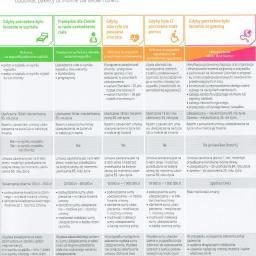 Plan Pełnej Ochrony Allianz 2