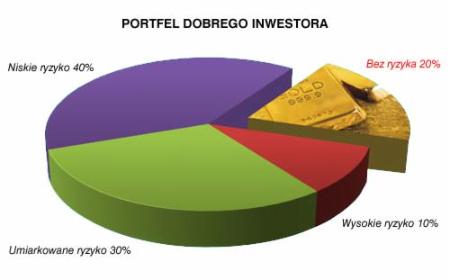 ATT Inestments Europe Sp. zo.o - Doradca Kredytowy Warszawa