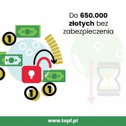 Kredyt dla firm Tychy 25