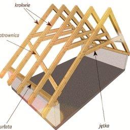 Pal-Trak - Drewno Konstrukcyjne Lipsk