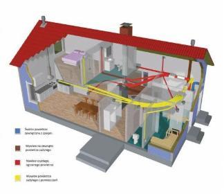 Eco-Tech - Urządzenia, materiały instalacyjne Wierzchosławice