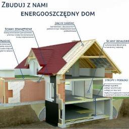 APOL-termPIR - Firmy budowlane Spławie