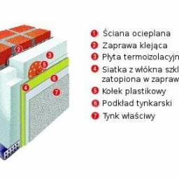 TP Budownictwo - Ocieplanie Elewacji Bielsk Podlaski