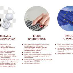 Kancelaria odszkodowawcza & Biuro Rachunkowe Bożena Siemaszko - Doradca finansowy Kędzierzyn-Koźle