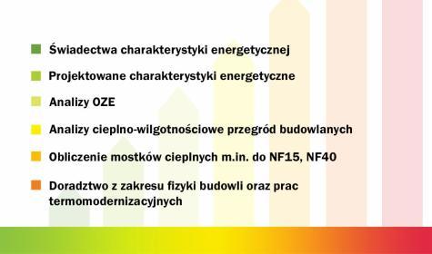 ingreenvest - Rzeczoznawca budowlany Wrociszew