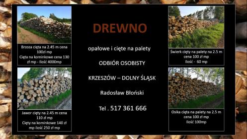 Sprzedaż Radosław Błoński - Drewno kominkowe Lubawka