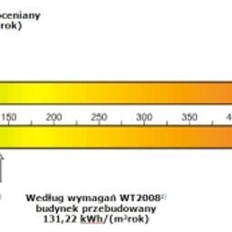 Lumal Ludmiła Malicka - Projektowanie inżynieryjne Bydgoszcz