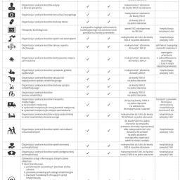 Ubezpieczenie firmy Konstantynów Łódzki 9