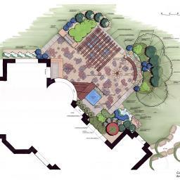 Celina Jechna - Projektowanie ogrodów Brańszczyk