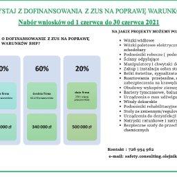 BHP, ppoż, bezpieczeństwo Gorzów Śląski 2