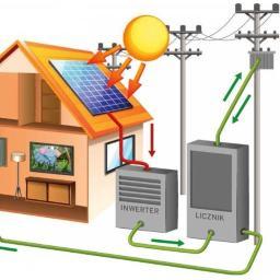 SolarX Sp. z o.o. - Energia odnawialna Busko-Zdrój
