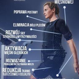Trener personalny Wrocław 2