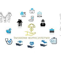 Świadome Bezpieczeństwo - Audyt Podatkowy Gdańsk