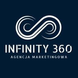 Agencja Marketingowa Infinity 360 - Sklep internetowy Zielona Góra